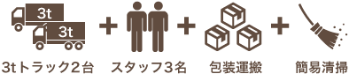 2LDK/3DKプラン