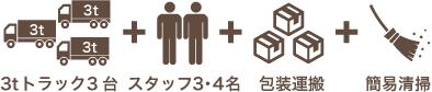 3LDK/4DKプラン